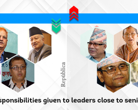 Oli reshuffles party committees, withdraws responsibilities given to leaders close to senior leader Nepal