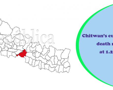COVID-19 death rate highest in Chitwan district