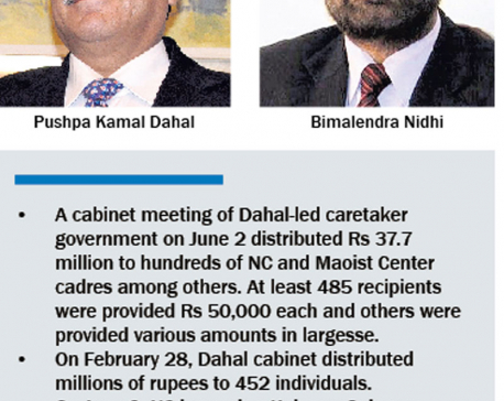 Dahal's caretaker govt doled out Rs 167m to party cadres ahead of polls