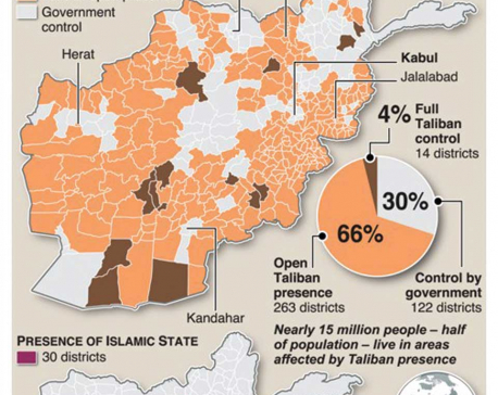 Aliban openly active in 70 percent of Afghanistan