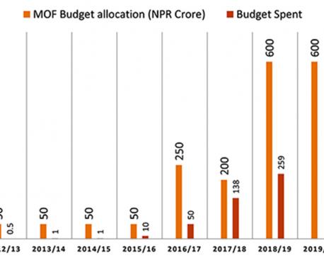 Multi-billion-rupee health insurance scheme in crisis