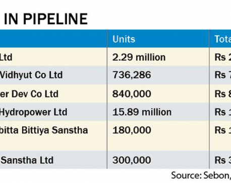 IPO worth Rs 3.36 billion in pipeline