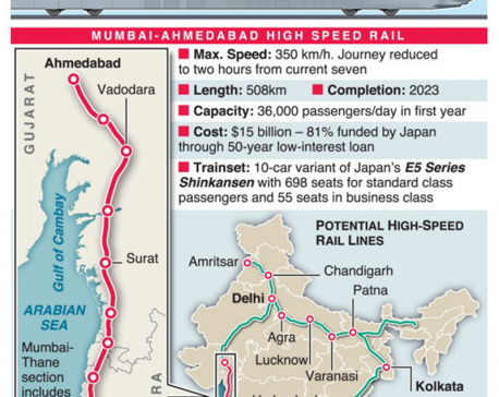 Infographics: India first bullet train becomes reality