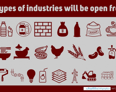 These 44 types of industries will be allowed to operate from tomorrow