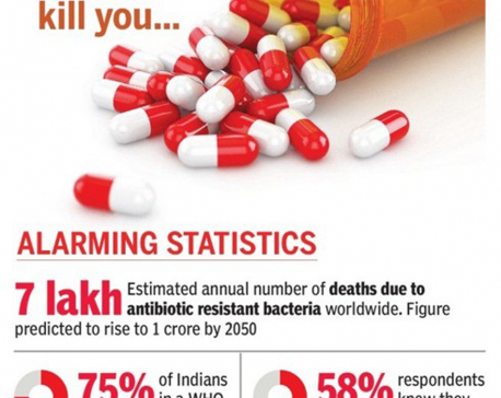 Infographics: When antibiotics kill you