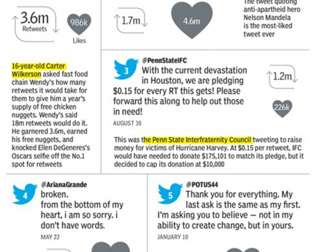 Infographics:  Who ruled Twitter in 2017