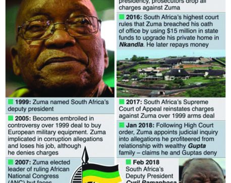 Infographics: South Africa's Jacob Zuma could quit within days