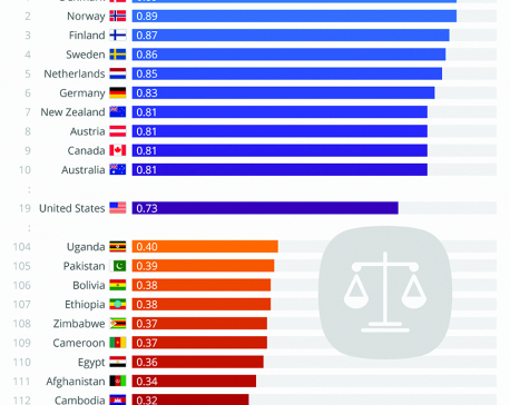 Infographics: Where people are most and least likely to adhere to law