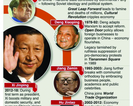 Infographics: China's leaders from Mao to Xi
