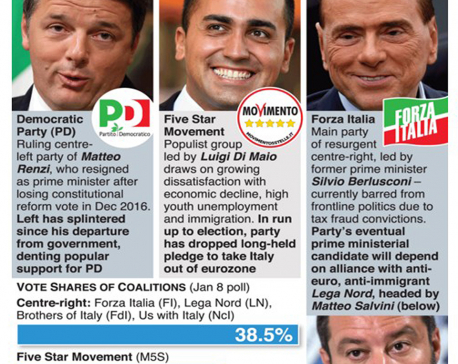 Infographics: Countdown to new Italian government