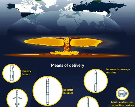 Infographics: Nuclear Weapons; Development and Accumulations