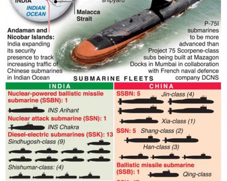 Infographic: India kicks off mega submarine project