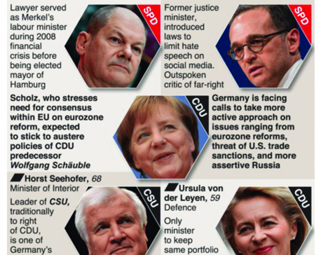 Infographics: Who's who in Angela Merkel's cabinet