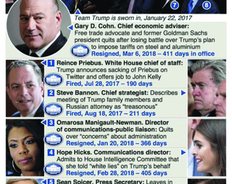 Infographics: High-level White House departures