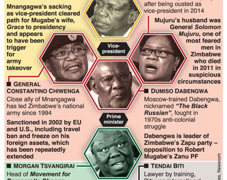 Infographics: Mugabes against long-time allies