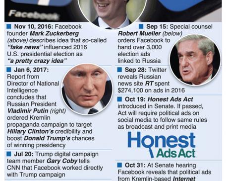 "Infographics: US ""fake news"" timeline"