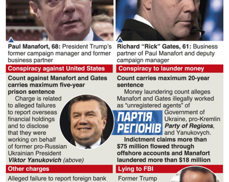 Infographics: First to fall in Russia election probe
