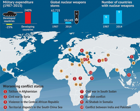Infographics: Global conflicts