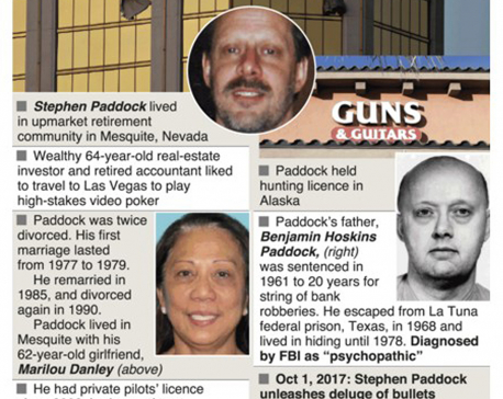 Infographics: Who was the Las Vegas mass shooter?