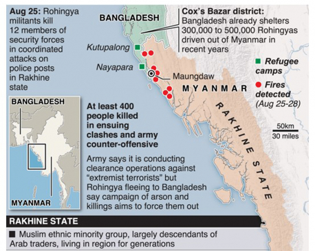 Infographics: Humanitarian crisis looms as Rohingya flee