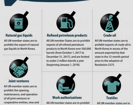 Infographics: UN Security Council OKs new sanctions against North Korea