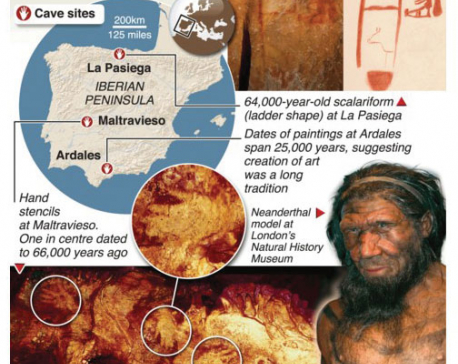 Infographics: Cave art shows Neanderthals were artists