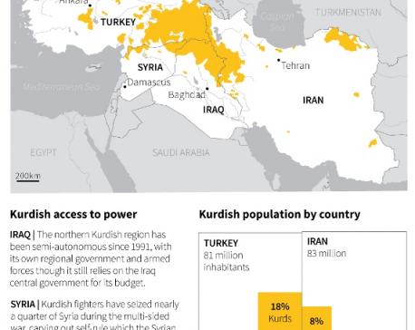 U.S. pulls back troops in northeast Syria, opening door to Turkish attack