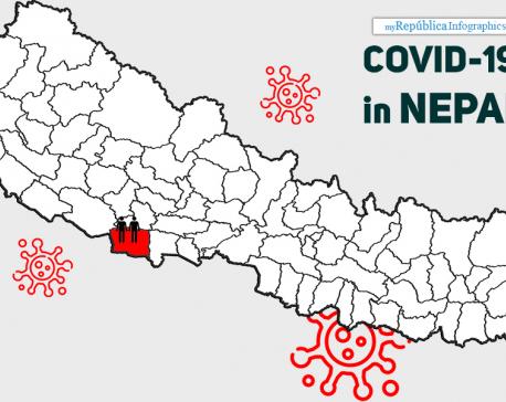 Kapilvastu's COVID-19 patients came from Mumbai seven days ago