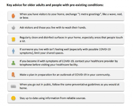 Risk communication guidelines for elderly, adults and people with underlying medical conditions