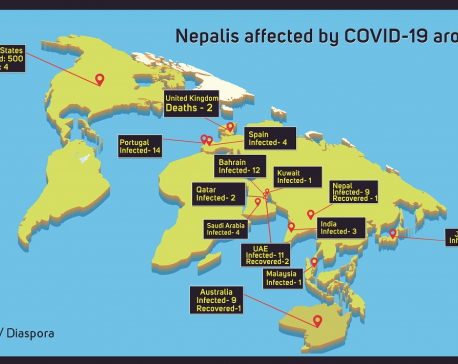 INFOGRAPHICS: Nepalis affected by COVID-19 throughout the world