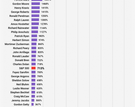Infographics: How rich is Donald Trump?
