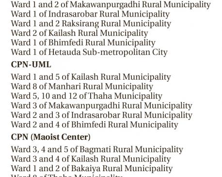 NC, UML win 12 wards each in Makawanpur