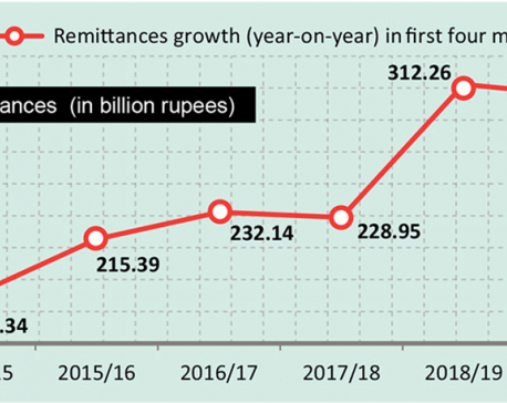 Ban on Malaysia, lower labor demand send remittances down by Rs 7 billion