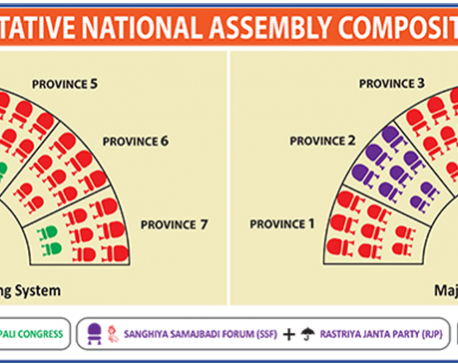Left to sweep upper house under majority system, a few seats for NC under STV