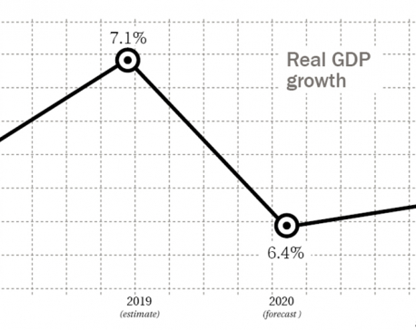 World Bank projects Nepal's GDP growth rate to average at 6.5%