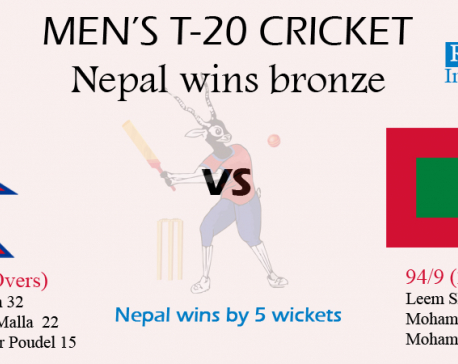 Nepal wins bronze in men's cricket beating Maldives by 5 wickets