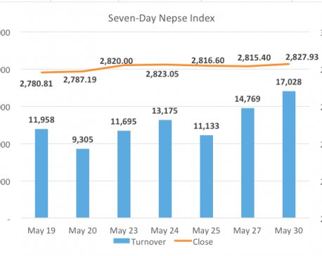 Nepse end slightly higher, volumes make another record
