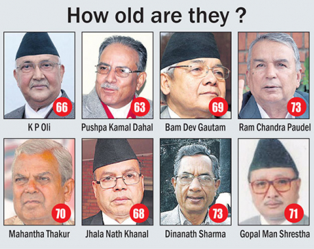 Most parties led by those eligible for elderly  allowance