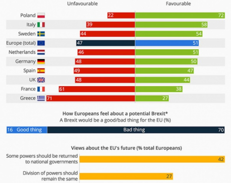 Infographics: Brexit poll