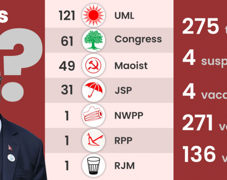 PM Oli is seeking a vote of confidence today in parliament. Will he survive?
