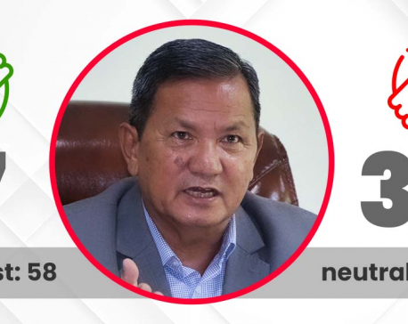 BREAKING: Gandaki CM Gurung fails trust vote