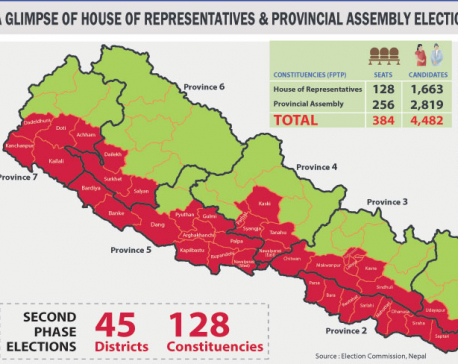 45 districts go to historic polls today