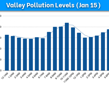 Air in Kathmandu Valley is highly polluted in the morning between 10 and 11