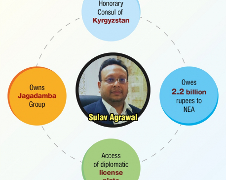 Thermal gun blackmarket accused Agrawal linked to financial irregularities