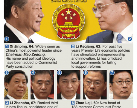 Infographics: China's new Politburo Standing Committee
