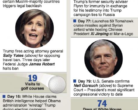 Trump's bumpy 100 days