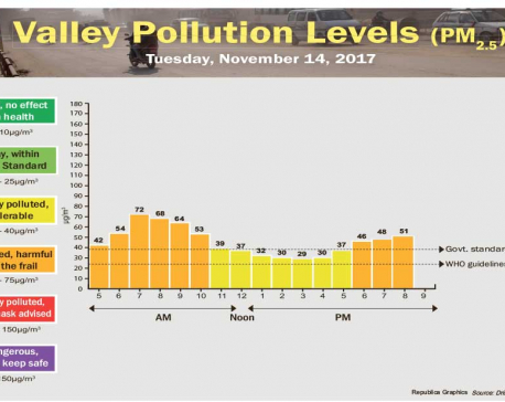 Valley Pollution Index