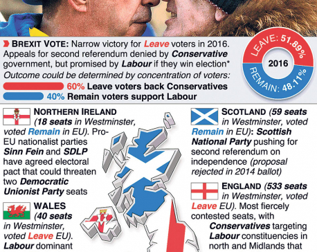 Infographics: UK election to decide Brexit future