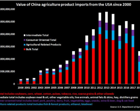 In U.S.-China talks, Beijing's refusal to spell out farm buys is big sticking point