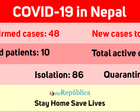 One more COVID-19 case confirmed, total number reaches 48 in Nepal